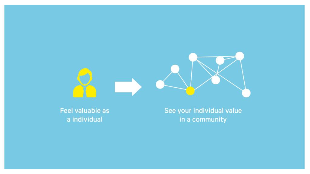031015_Presentasjon_Rehersal_SocialAspect_v113
